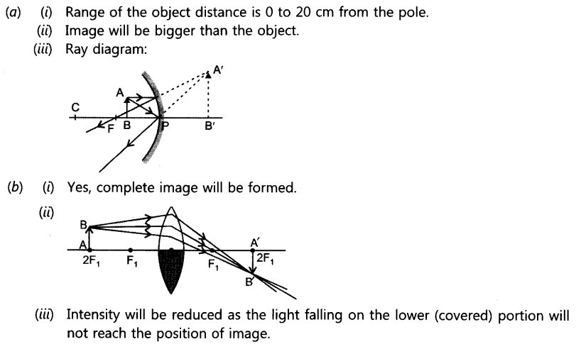 light-reflection-and-refraction-chapter-wise-important-questions-class-10-science-22