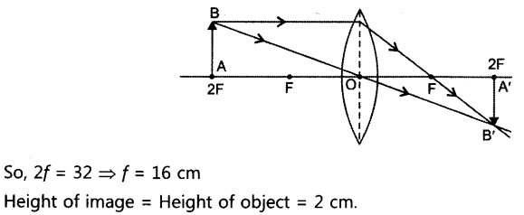 light-reflection-and-refraction-chapter-wise-important-questions-class-10-science-20