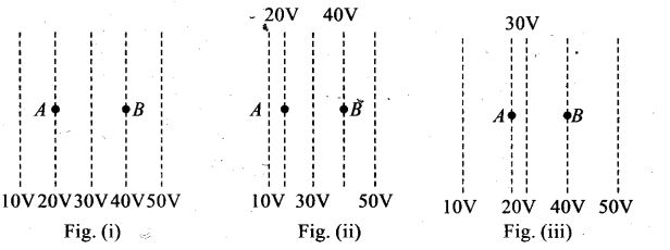 ncert-exemplar-problems-class-12-physics-electrostatic-potential-and-capacitance-4