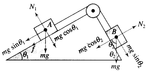 ncert-exemplar-problems-class-11-physics-chapter-4-laws-motion-31