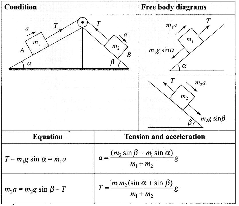 ncert-exemplar-problems-class-11-physics-chapter-4-laws-motion-30