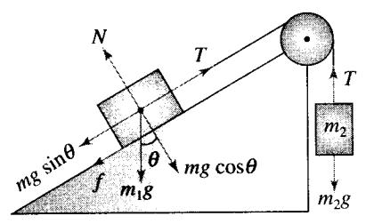 ncert-exemplar-problems-class-11-physics-chapter-4-laws-motion-27