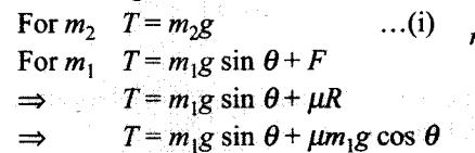 ncert-exemplar-problems-class-11-physics-chapter-4-laws-motion-25