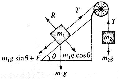 ncert-exemplar-problems-class-11-physics-chapter-4-laws-motion-24
