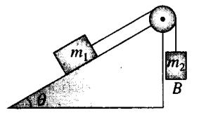 ncert-exemplar-problems-class-11-physics-chapter-4-laws-motion-22