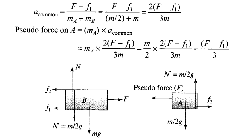 ncert-exemplar-problems-class-11-physics-chapter-4-laws-motion-19