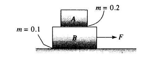 ncert-exemplar-problems-class-11-physics-chapter-4-laws-motion-14