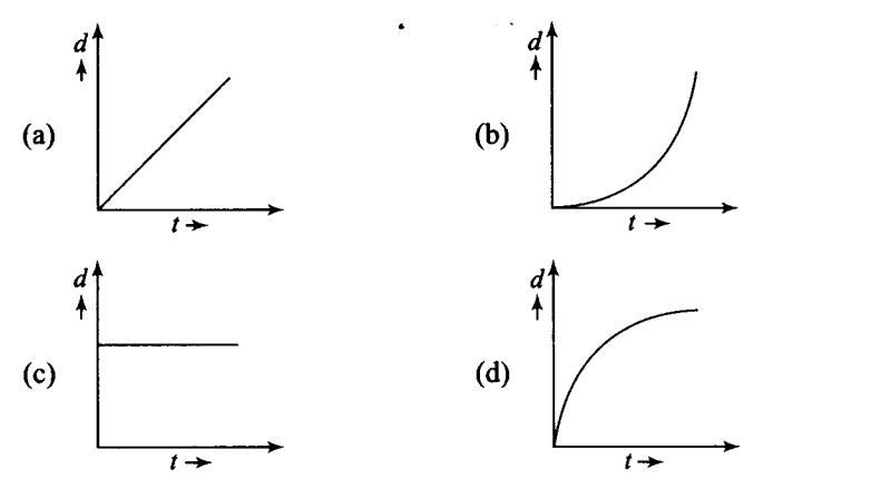 ncert-exemplar-problems-class-11-physics-chapter-5-work-energy-and-power-17
