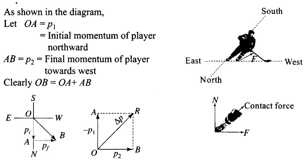 ncert-exemplar-problems-class-11-physics-chapter-4-laws-motion-7