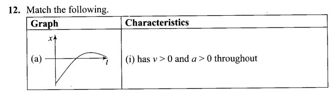ncert-exemplar-problems-class-11-physics-chapter-2-motion-in-a-straight-line-24