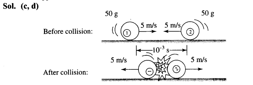ncert-exemplar-problems-class-11-physics-chapter-4-laws-motion-33