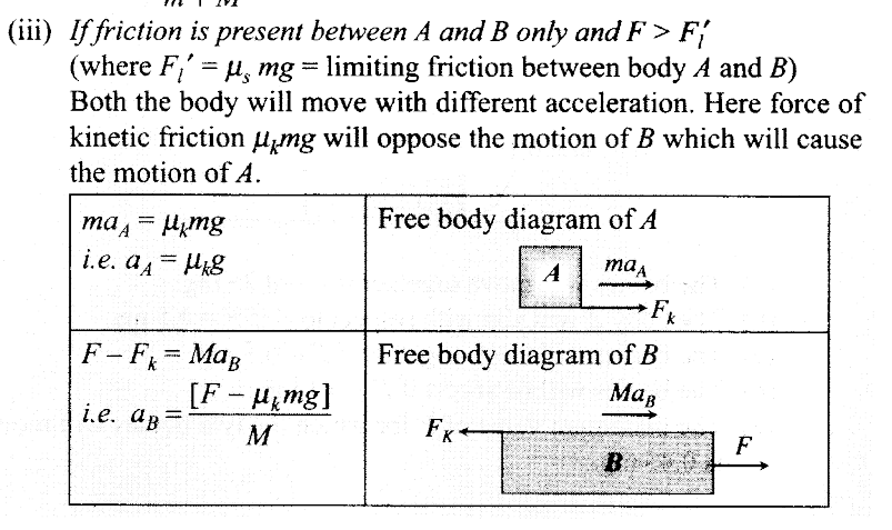 ncert-exemplar-problems-class-11-physics-chapter-4-laws-motion-17