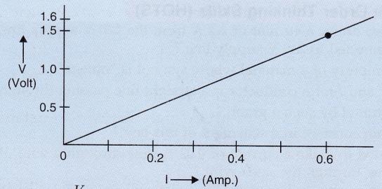 lakhmir-singh-physics-class-10-solutions-electricity-3