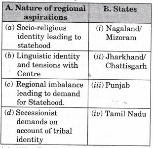 ncert-solutions-class-12-political-science-regional-aspirations-1
