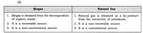 ncert-solutions-for-class-8-geography-social-science-minerals-and-power-resources-4