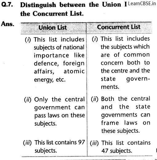 cbse-social-sciences-civics-class-10-federalism-laq.7