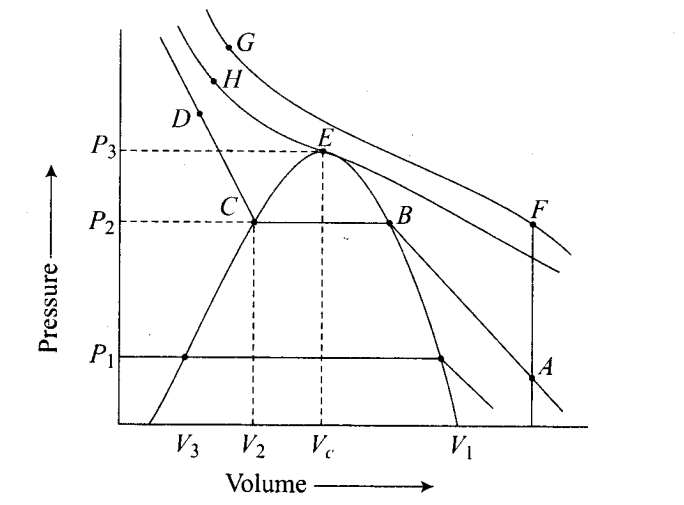 ncert-exemplar-problems-class-11-chemistry-chapter-5-states-of-matter-23