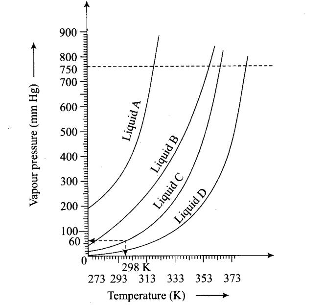 ncert-exemplar-problems-class-11-chemistry-chapter-5-states-of-matter-20
