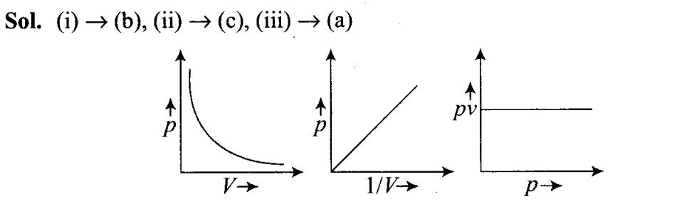 ncert-exemplar-problems-class-11-chemistry-chapter-5-states-of-matter-17