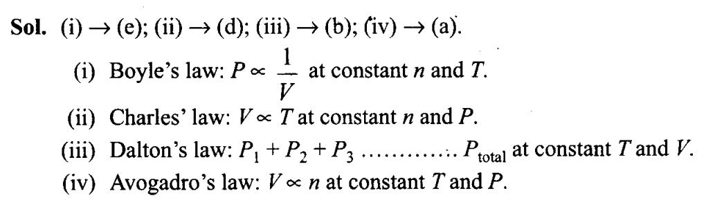 ncert-exemplar-problems-class-11-chemistry-chapter-5-states-of-matter-15