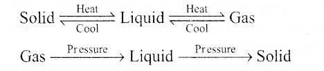 ncert-exemplar-problems-class-11-chemistry-chapter-5-states-of-matter-6