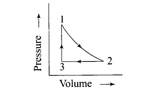 ncert-exemplar-problems-class-11-chemistry-chapter-6-thermodynamics-16