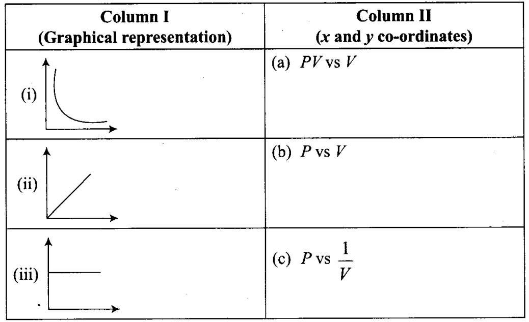 ncert-exemplar-problems-class-11-chemistry-chapter-5-states-of-matter-16