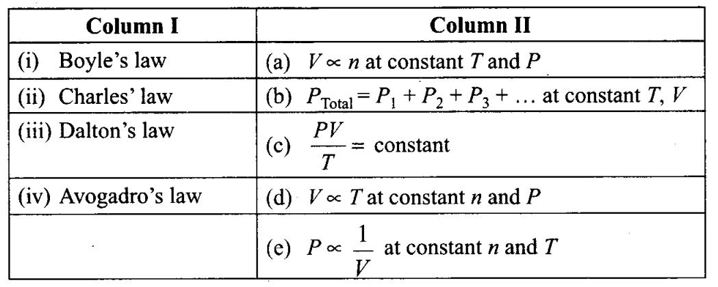 ncert-exemplar-problems-class-11-chemistry-chapter-5-states-of-matter-14