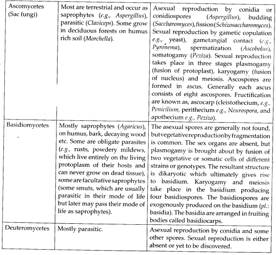 ncert-solutions-for-class-11-biology-biological-classificatin-2