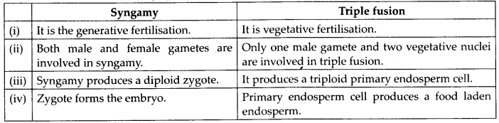 ncert-solutions-for-class-11-biology-plant-kingdom-4
