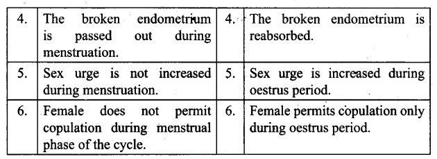 ncert-exemplar-problems-class-12-biology-reproduction-in-organisms-10