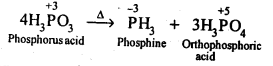 ncert-solutions-for-class-12-chemistry-the-p-block-elements-10
