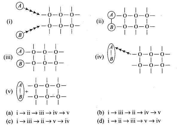 ncert-exemplar-problems-class-12-chemistry-surface-chemistry-9