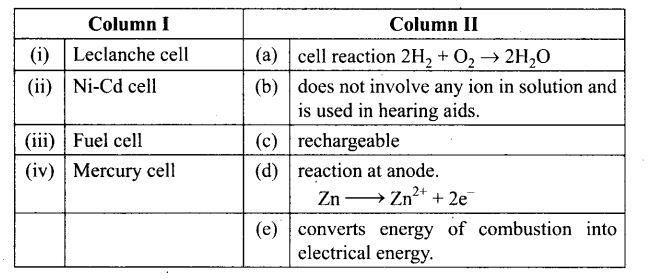 ncert-exemplar-problems-class-12-chemistry-electrochemistry-52