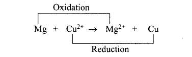 ncert-exemplar-problems-class-12-chemistry-electrochemistry-33