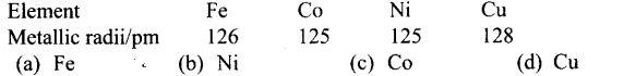 ncert-exemplar-problems-class-12-chemistry-d-f-block-elements-2