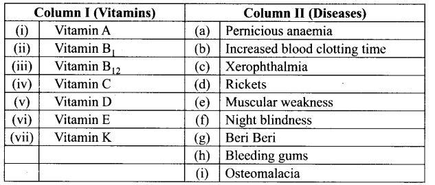 ncert-exemplar-problems-class-12-chemistry-biomolecules-37