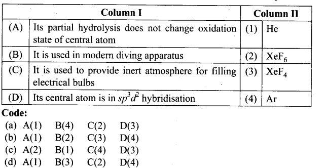 ncert-exemplar-problems-class-12-chemistry-p-block-elements-53