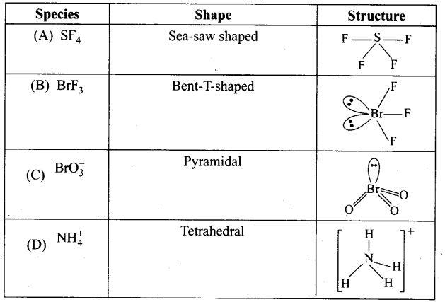 ncert-exemplar-problems-class-12-chemistry-p-block-elements-52