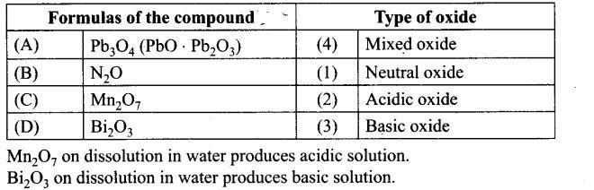 ncert-exemplar-problems-class-12-chemistry-p-block-elements-48