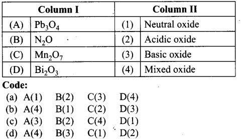 ncert-exemplar-problems-class-12-chemistry-p-block-elements-47