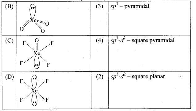 ncert-exemplar-problems-class-12-chemistry-p-block-elements-46