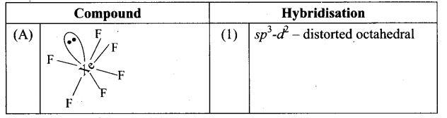 ncert-exemplar-problems-class-12-chemistry-p-block-elements-45