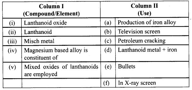 ncert-exemplar-problems-class-12-chemistry-d-f-block-elements-23