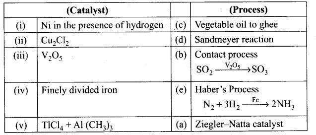 ncert-exemplar-problems-class-12-chemistry-d-f-block-elements-22