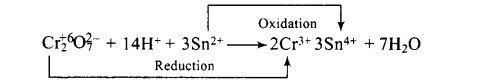 ncert-exemplar-problems-class-12-chemistry-d-f-block-elements-12