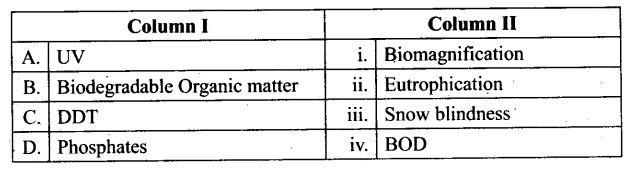 ncert-exemplar-problems-class-12-biology-environmental-issues-4