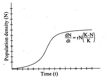 ncert-exemplar-problems-class-12-biology-organisms-and-populations-13