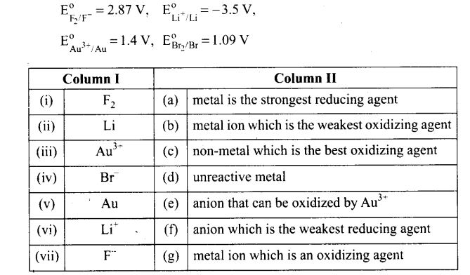 ncert-exemplar-problems-class-12-chemistry-electrochemistry-53
