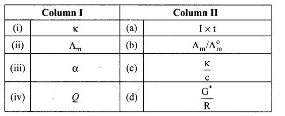 ncert-exemplar-problems-class-12-chemistry-electrochemistry-51